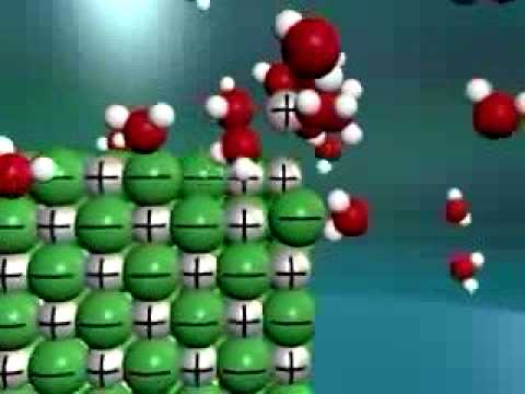 Dissociation of NaCl - YouTube Nacl