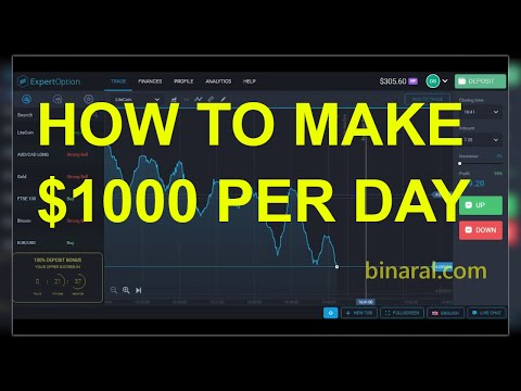 7 Binary Options – Forex Trading
