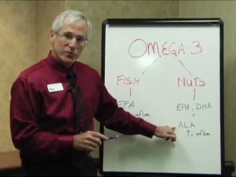 Omega-3 (Fish Oil) Supplements