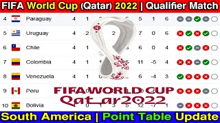 FIFA | World Cup 2022 | Qualifier | South America Point Table | World Cup Qualifier Point Table 2021