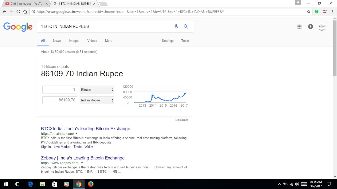 Real time forex rates india