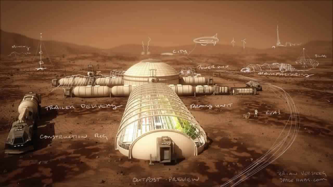 martian helicopters human colonies and drilling for - 1280×720