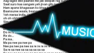 I luv my india ( Pardes ) Free karaoke with lyrics by Hawwa -