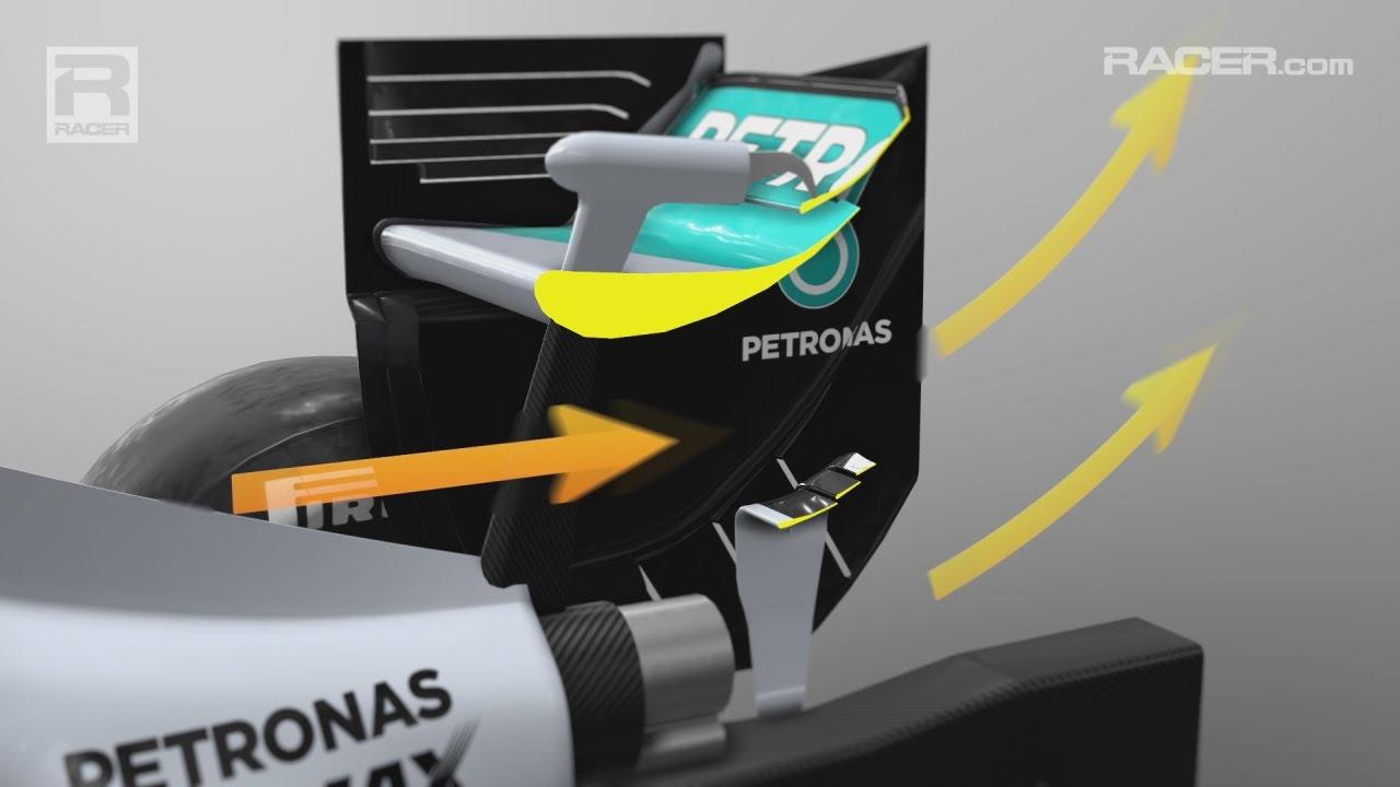 F1 Mercedes Monkey Seat Monaco Tech 2016