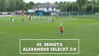 4996d4e623fb5 Zostrih: MFK Ružomberok U17 – FC Nitra U17 2:1 (0:0