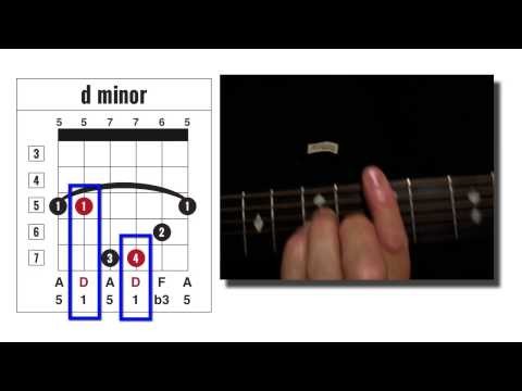 D MINOR GUITAR CHORD//ACE CHORD FINDER CODE: 4am