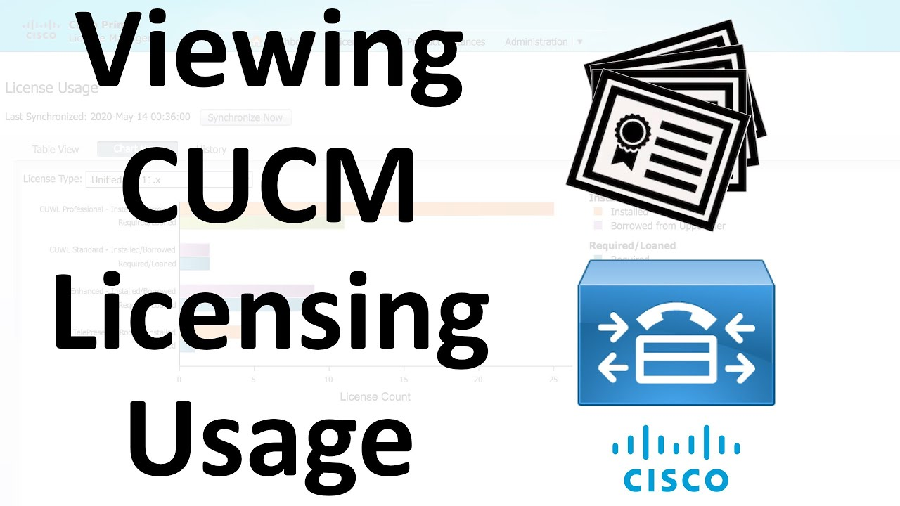 Viewing CUCM License Usage