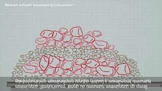 3D հոլովակ՝ Ամուլսարի հանքում մեղմման և լրացուցիչ միջոցառումների մասին