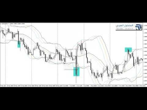 استراتيجية تداول في سوق العملات بواسطة البولينجر