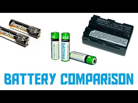 alkaline-vs-nimh-vs-li-ion-batteries-(akio-tv)
