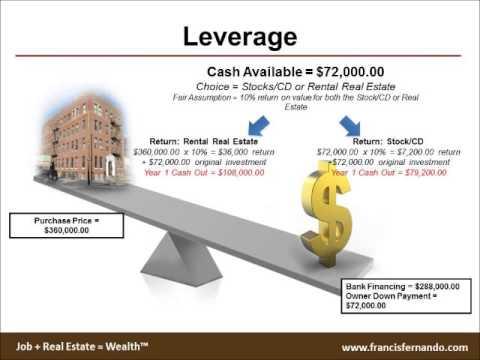 Job + Real Estate = Wealth Part 1