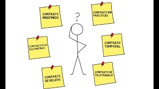 CONTRATOS DE TRABAJO: TIPOS Y PRINCIPALES CARACTERÍSTICAS