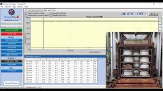 [TR-200129/5] การทดสอบและวิเคราห์การกระจายของอุณหภูมิในเตาอบล้อ l TUS Surveying and Analysis