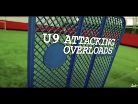 Soccer Coaching Attacking Drill: Warm Up