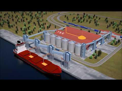 Simulation For Dry Bulk Terminal Capacity Planning - TBA