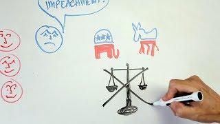 David Hawkings' Whiteboard: What Would Impeachment Look Like?