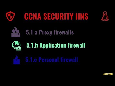 Check Point Next-Generation Secure Web Gateway | Network Security from YouTube · Duration:  4 minutes 43 seconds