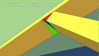 Purlin Hip Rotations & Angles