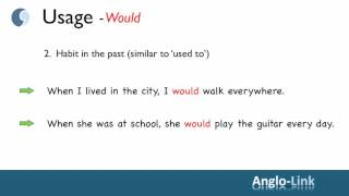 English Modal Verbs Part 2 - Will Shall Would English