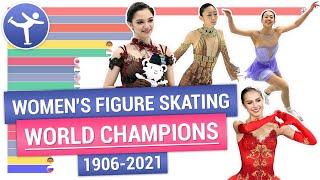 Фигурное катание Чемпионки мира по фигурному катанию Women s Figure Skating World Champions