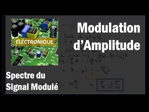 E5_ChapI_ B_SpectreSignalModule : Spectre d'un signal modulé