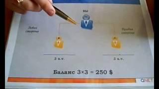 Презентация Qnet