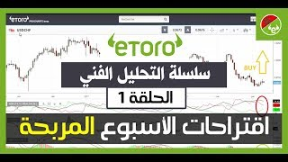 سلسلة التحليل الفني forex الحلقة 1   شرح المؤشرات في البورصة  بالدارجة   eToro Maroc