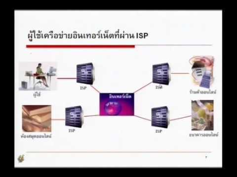 e_RMUTT ตอนที่ 9 เรื่องเครือข่ายอินเทอร์เน็ต  9/12