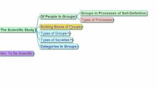 Exploring the Sociology MindMap