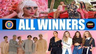 EMA 2020 - ALL WINNERS   2020 MTV European Music Awards   ChartExpress