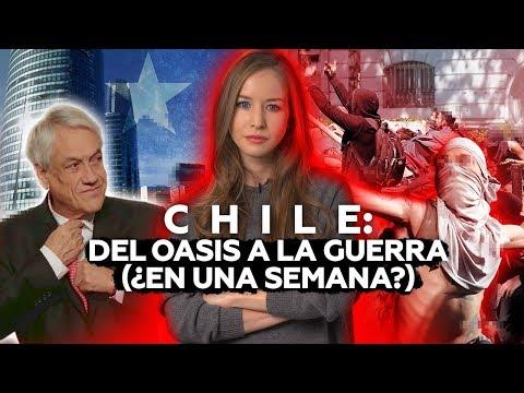 Lo que esconde El Modelo Chileno Oasis o Espejismo