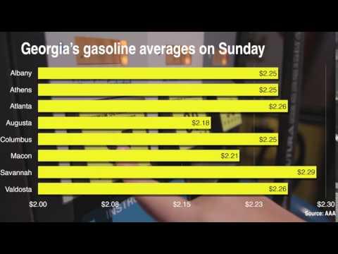 Georgia's gasoline prices Sunday