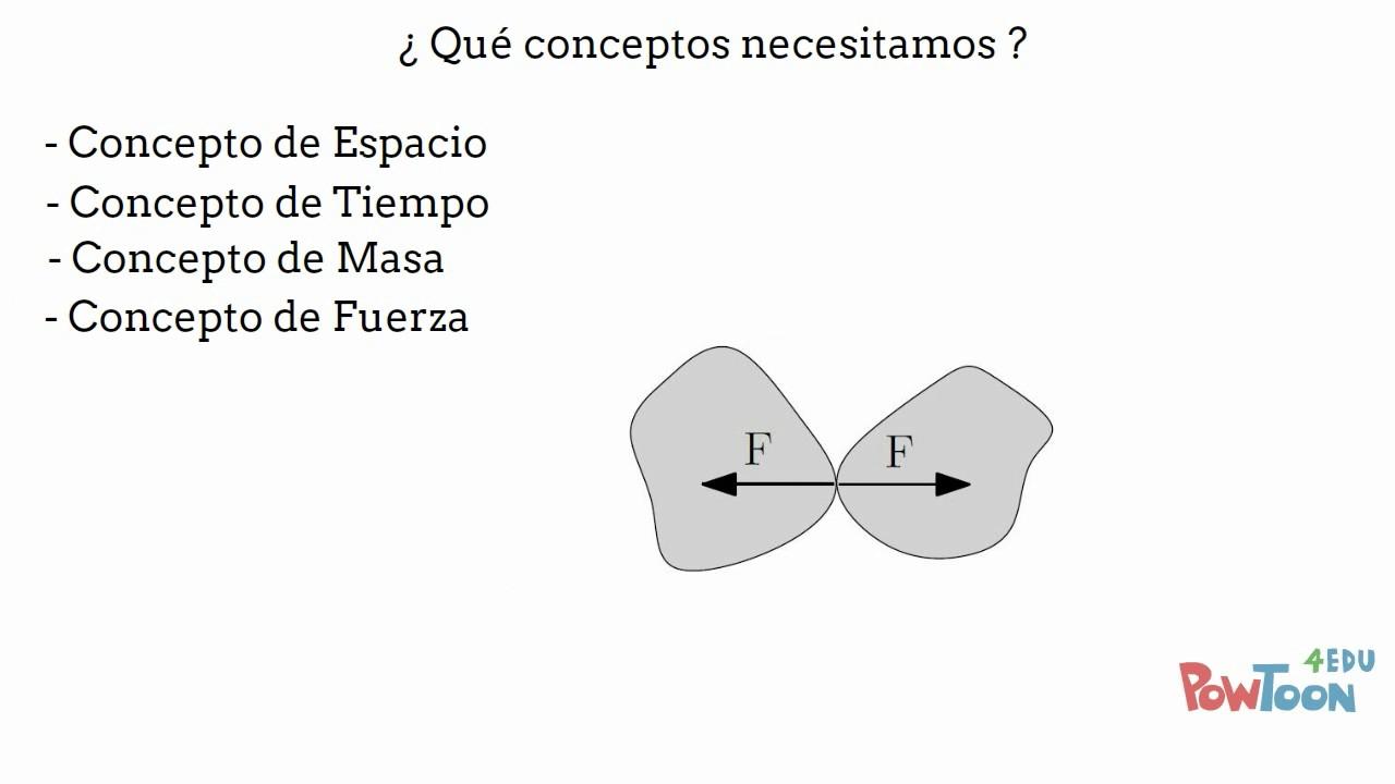 Estructuras Isostáticas Unc Clase 1 Introducción