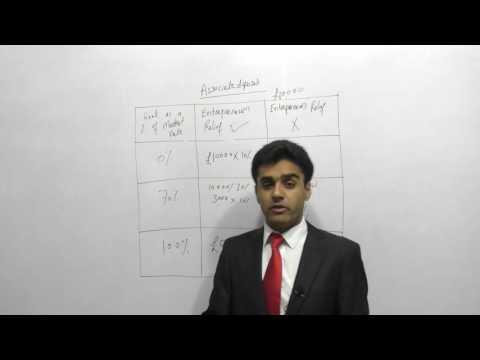 ACCA P6 UK | Capital Gains Tax (2) | AccountancyTube.com