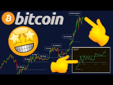 BITCOIN IS BREAKING OUT RIGHT NOW!!!!!!!! $22,000 IMMINENT?!?!?!?!?