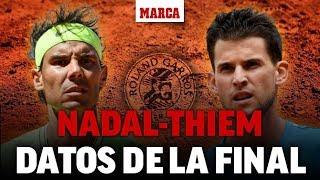 Final Roland Garros 2019: Rafa Nadal vs Thiem I MARCA