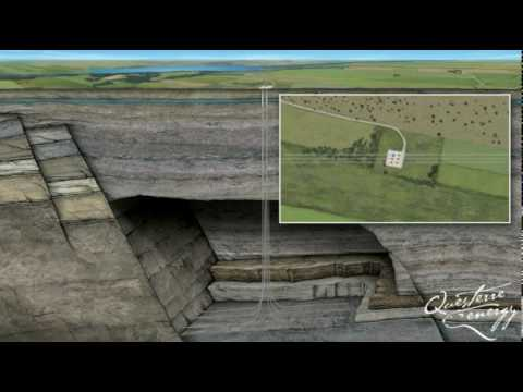 Shale Gas- Hydraulic Fracturing