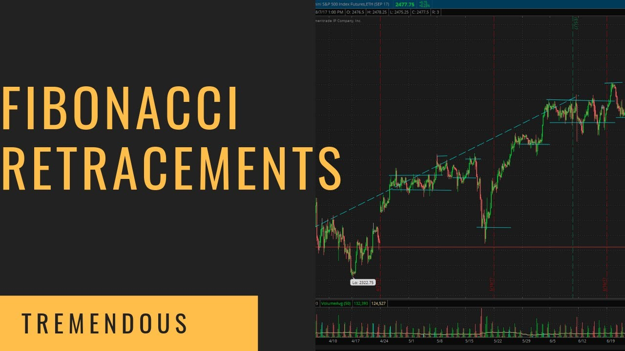 Learn the SECRET to Trading #Fibonacci Retracements