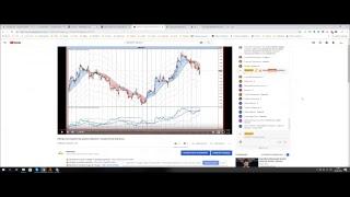 Обзор инструментов рынка Форекс | Осциллятор баланса