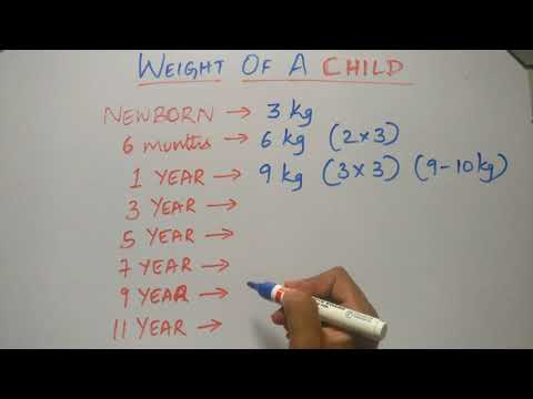 MEDICAL MNEMONIC POCKETWEIGHT CHANGES OF THE CHILD MADE EASY