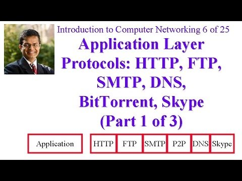 CSE473-11-2A: Internet Application Layer Protocols: HTTP, FTP, SMTP, DNS, etc. (Part 1 of 3)