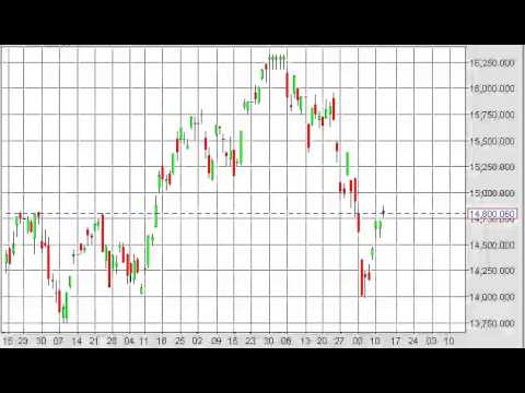 Nikkei Technical Analysis for February 13, 2014 by FXEmpire.com