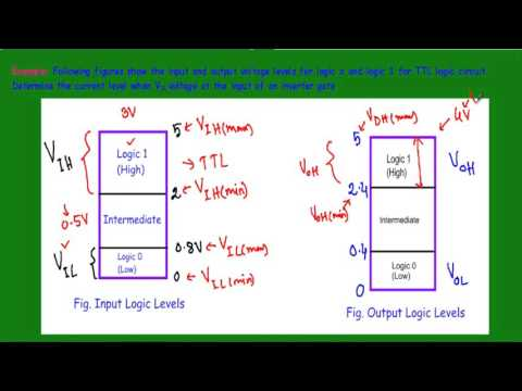 Voltage and Current Parameters of Digital Logic Families