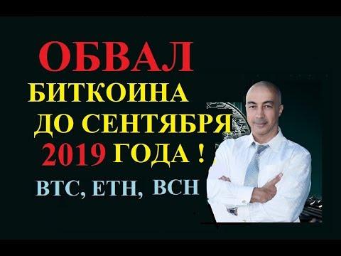 ОБВАЛ БИТКОИНА ДО СЕНТЯБРЯ 2019 ГОДА!