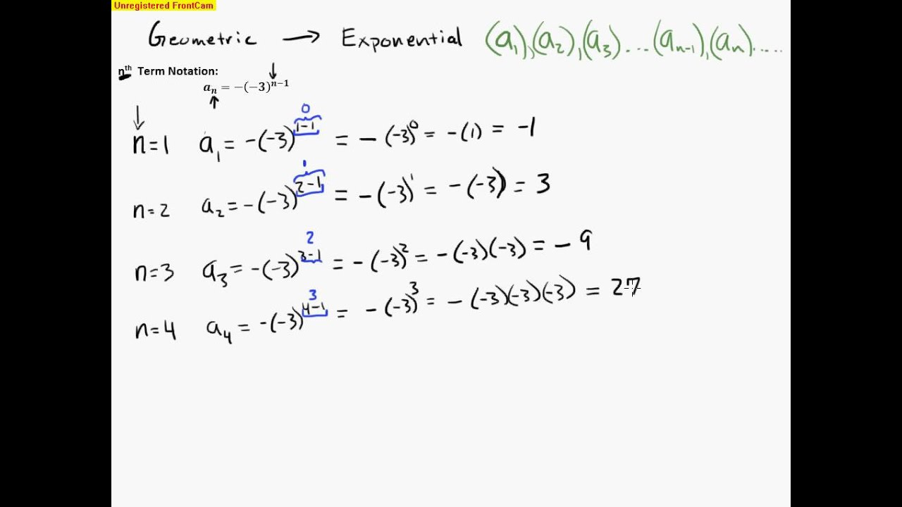 Geometric Sequences Using The Nth Term Function Notation  Youtube