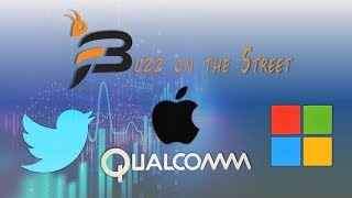 """The Latest """"Buzz on the Street"""" Show: Featuring Technology Stocks Rebound as Trade Tensions Ease"""