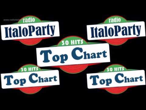Italo Party Chart -  Propozycje do 12 Notowania Top Chart