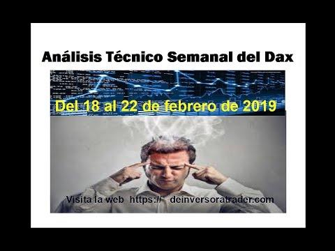 Análisis técnico semanal del Dax 18 de febero 2019