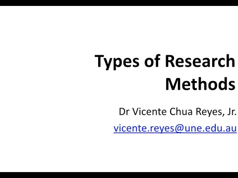 TOPIC 3   Types of Research Methods