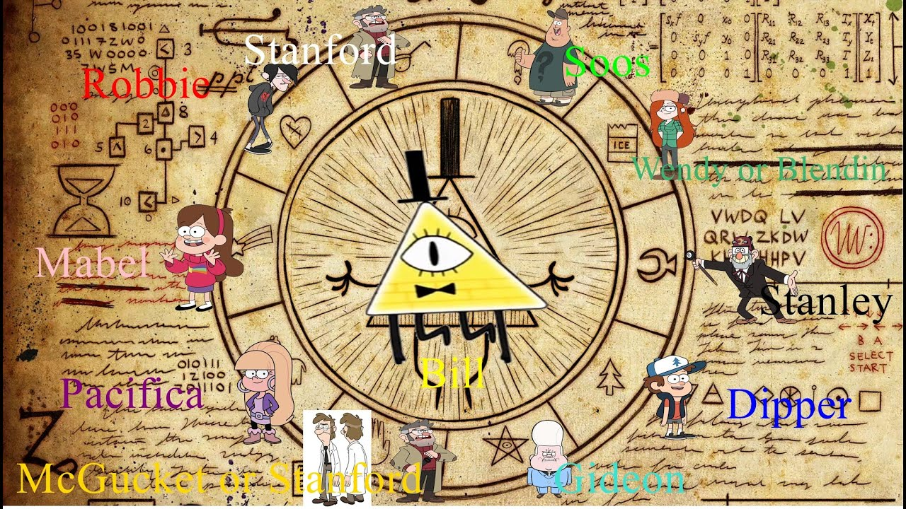 Gravity Falls Bill Cipher Wallpaper Iphone Gravity Falls Teorias 1 A Roda Do Bill Cirpher Youtube